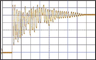 Рисунок 10. Профиль динамической нагрузки