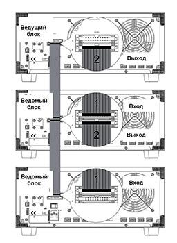Рисунок 4. Схема соединения нагрузок в стойке